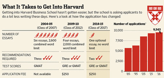 Navigating-Business-School-Admissions